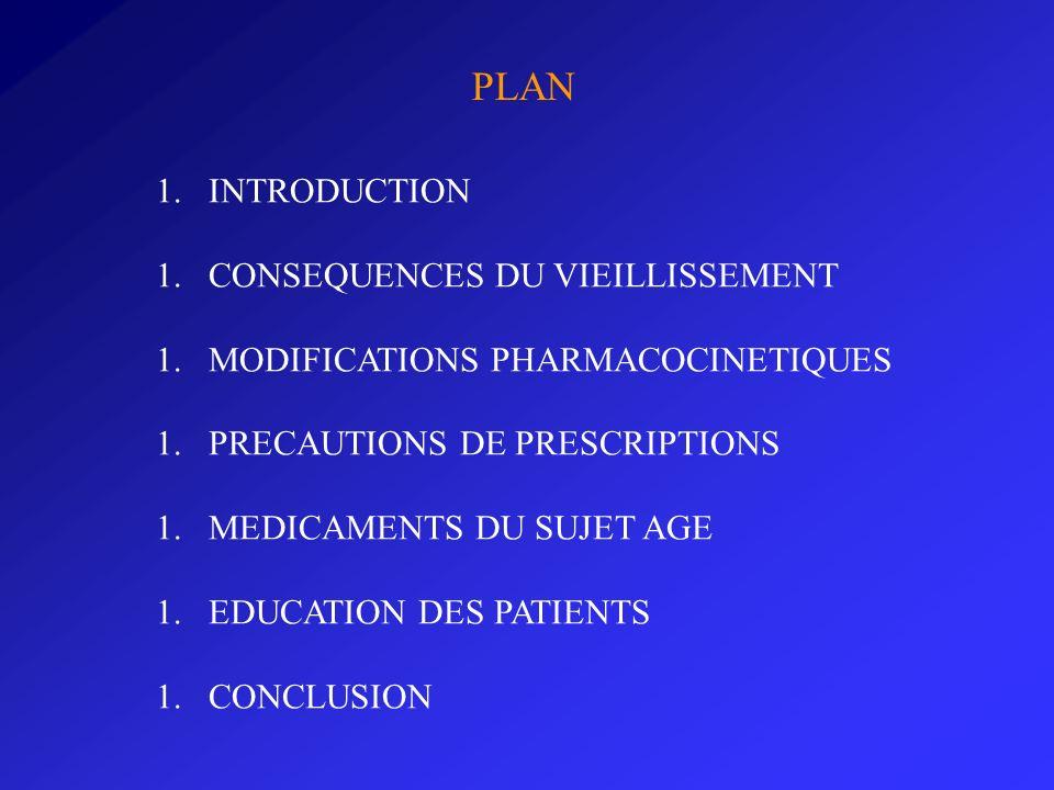 PLAN 1.INTRODUCTION 1.CONSEQUENCES DU VIEILLISSEMENT 1.MODIFICATIONS PHARMACOCINETIQUES 1.PRECAUTIONS DE PRESCRIPTIONS 1.MEDICAMENTS DU SUJET AGE 1.ED