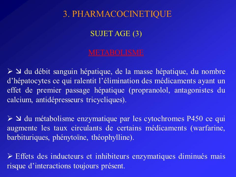 3. PHARMACOCINETIQUE SUJET AGE (3) METABOLISME du débit sanguin hépatique, de la masse hépatique, du nombre dhépatocytes ce qui ralentit lélimination