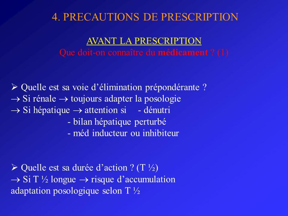 4. PRECAUTIONS DE PRESCRIPTION AVANT LA PRESCRIPTION Que doit-on connaître du médicament ? (1) Quelle est sa voie délimination prépondérante ? Si réna