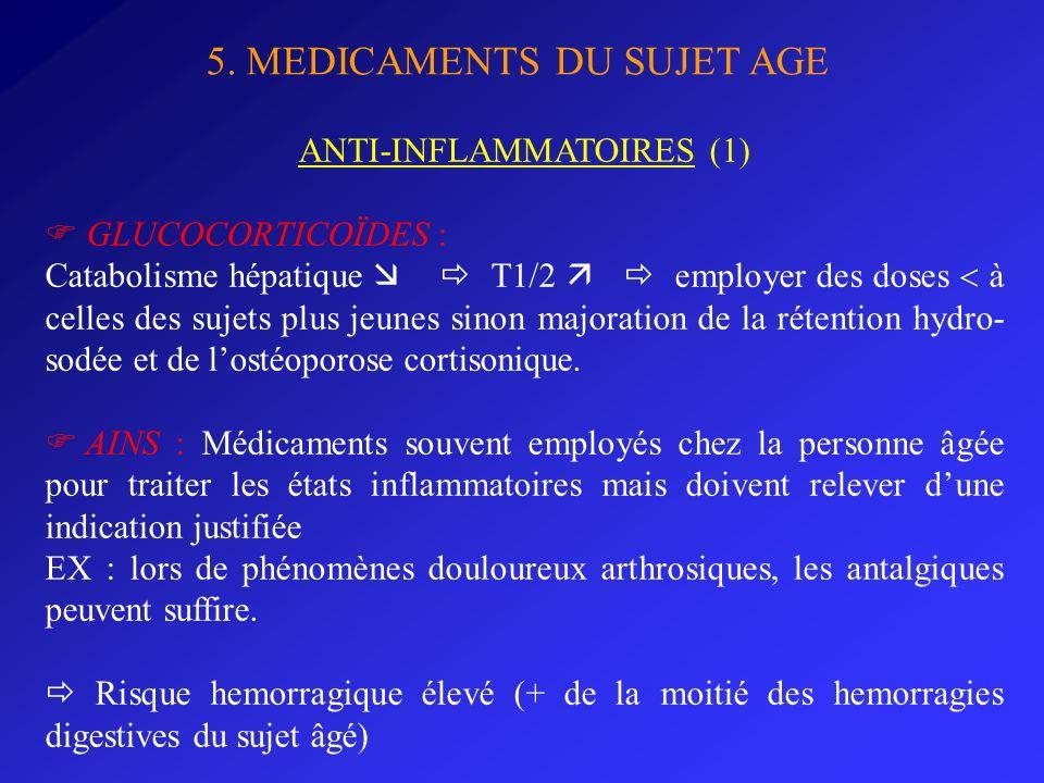 5. MEDICAMENTS DU SUJET AGE ANTI-INFLAMMATOIRES (1) GLUCOCORTICOÏDES : Catabolisme hépatique T1/2 employer des doses à celles des sujets plus jeunes s