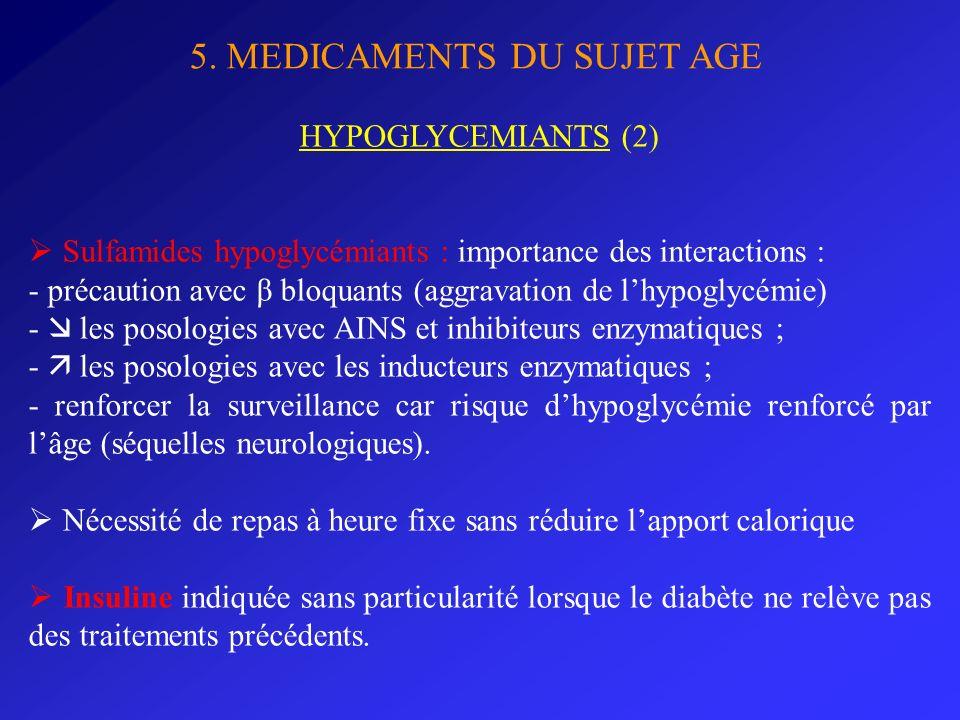 5. MEDICAMENTS DU SUJET AGE HYPOGLYCEMIANTS (2) Sulfamides hypoglycémiants : importance des interactions : - précaution avec β bloquants (aggravation