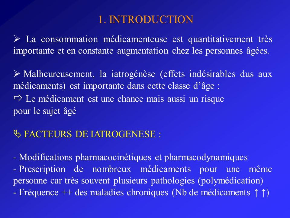 4.PRECAUTIONS DE PRESCRIPTION AVANT LA PRESCRIPTION Que doit-on connaître du médicament .