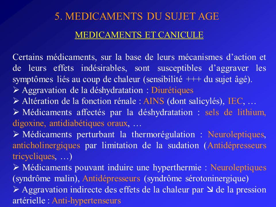 5. MEDICAMENTS DU SUJET AGE MEDICAMENTS ET CANICULE Certains médicaments, sur la base de leurs mécanismes daction et de leurs effets indésirables, son
