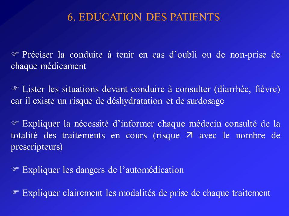 6. EDUCATION DES PATIENTS Préciser la conduite à tenir en cas doubli ou de non-prise de chaque médicament Lister les situations devant conduire à cons