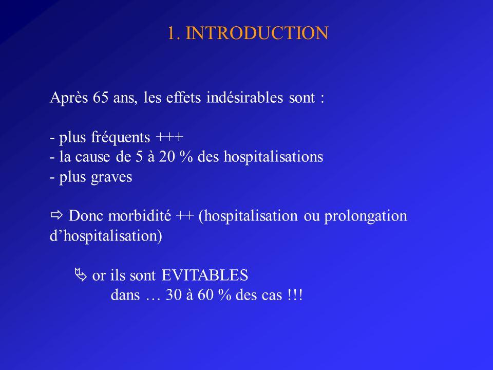 1. INTRODUCTION Après 65 ans, les effets indésirables sont : - plus fréquents +++ - la cause de 5 à 20 % des hospitalisations - plus graves Donc morbi
