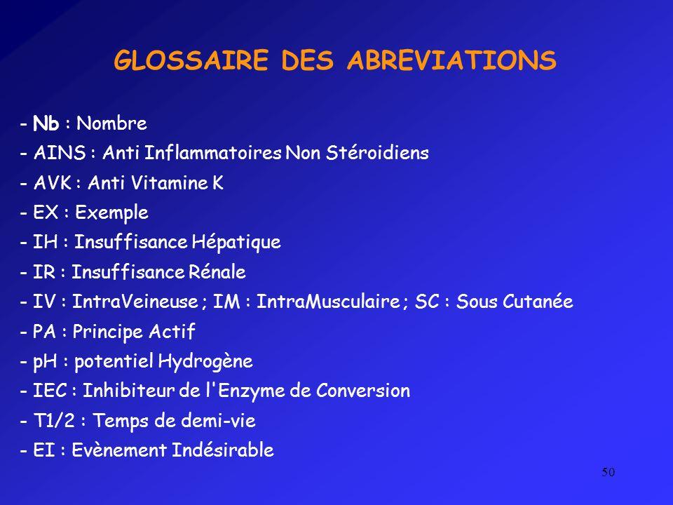 50 GLOSSAIRE DES ABREVIATIONS - Nb : Nombre - AINS : Anti Inflammatoires Non Stéroidiens - AVK : Anti Vitamine K - EX : Exemple - IH : Insuffisance Hé