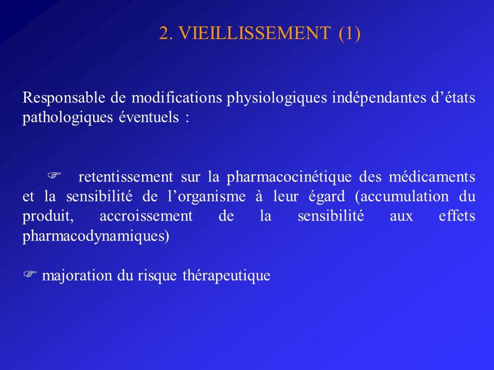 2. VIEILLISSEMENT (1) Responsable de modifications physiologiques indépendantes détats pathologiques éventuels : retentissement sur la pharmacocinétiq