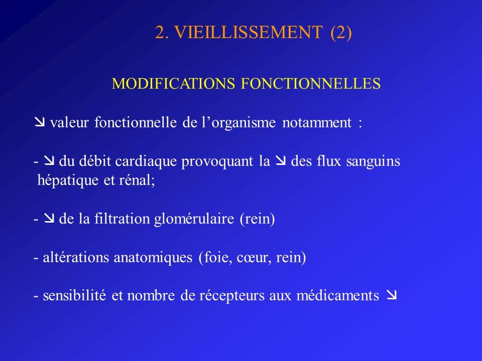 2. VIEILLISSEMENT (2) MODIFICATIONS FONCTIONNELLES valeur fonctionnelle de lorganisme notamment : - du débit cardiaque provoquant la des flux sanguins