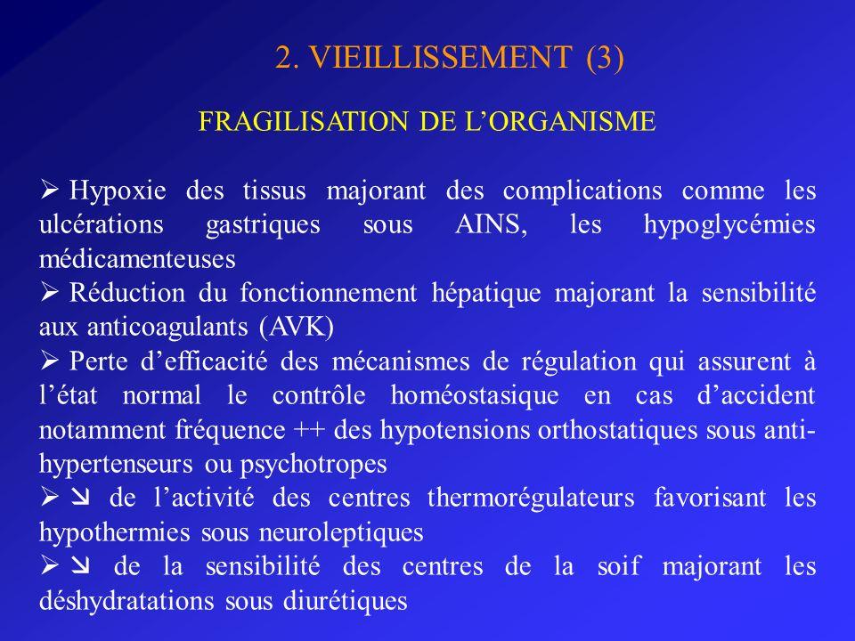 2. VIEILLISSEMENT (3) FRAGILISATION DE LORGANISME Hypoxie des tissus majorant des complications comme les ulcérations gastriques sous AINS, les hypogl