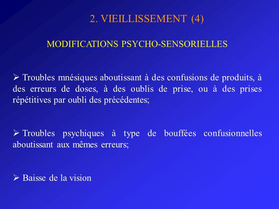 2. VIEILLISSEMENT (4) MODIFICATIONS PSYCHO-SENSORIELLES Troubles mnésiques aboutissant à des confusions de produits, à des erreurs de doses, à des oub