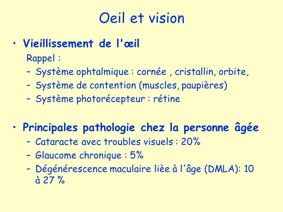 Oeil et vision Vieillissement de l'œil Rappel : –Système ophtalmique : cornée, cristallin, orbite, –Système de contention (muscles, paupières) –Systèm