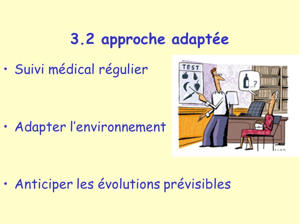 3.2 approche adaptée Suivi médical régulier Adapter lenvironnement Anticiper les évolutions prévisibles