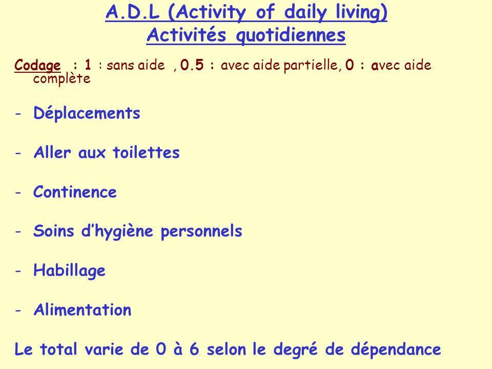 A.D.L (Activity of daily living) Activités quotidiennes Codage : 1 : sans aide, 0.5 : avec aide partielle, 0 : avec aide complète -Déplacements -Aller aux toilettes -Continence -Soins dhygiène personnels -Habillage -Alimentation Le total varie de 0 à 6 selon le degré de dépendance