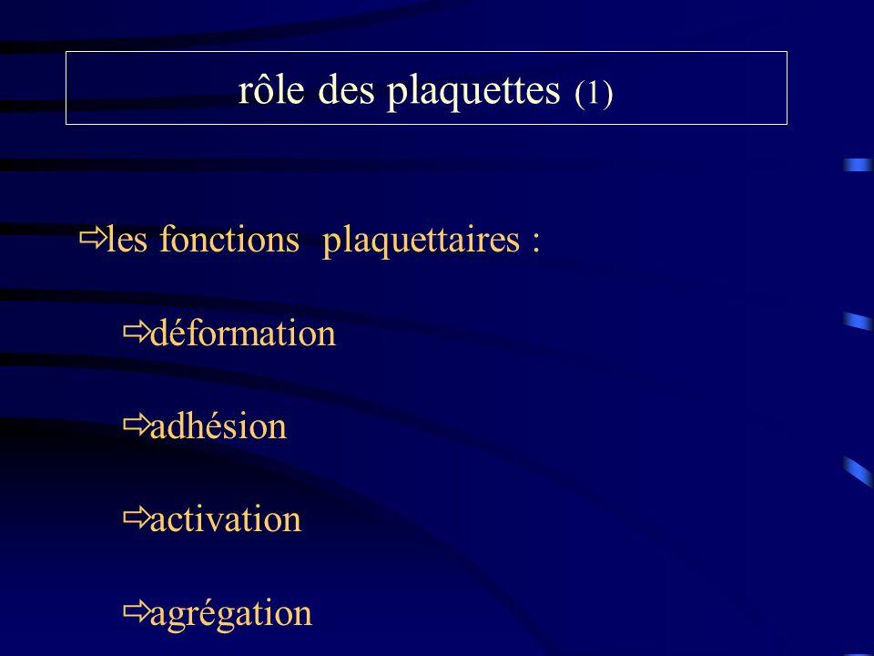 rôle des plaquettes (1) les fonctions plaquettaires : déformation adhésion activation agrégation