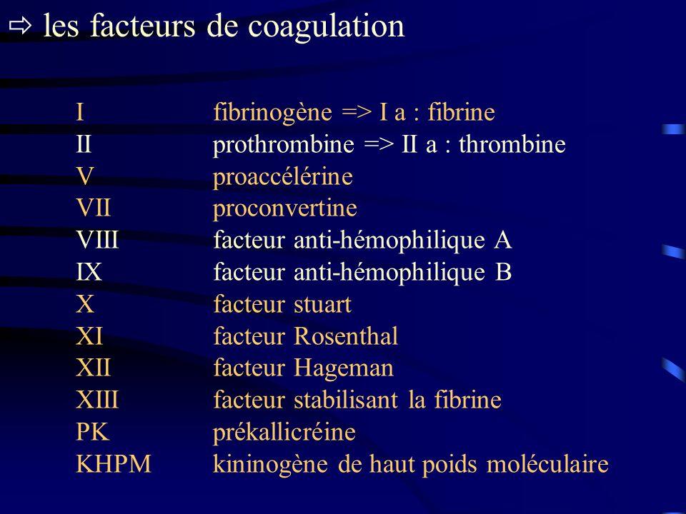 les facteurs de coagulation Ifibrinogène => I a : fibrine IIprothrombine => II a : thrombine Vproaccélérine VIIproconvertine VIIIfacteur anti-hémophil