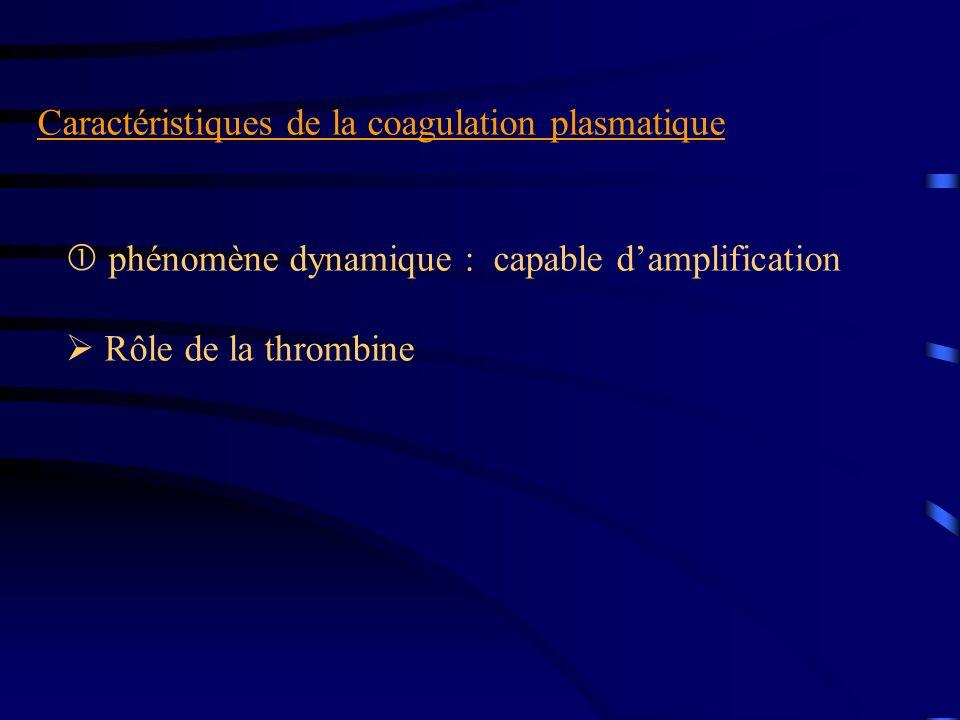 Caractéristiques de la coagulation plasmatique phénomène dynamique : capable damplification Rôle de la thrombine