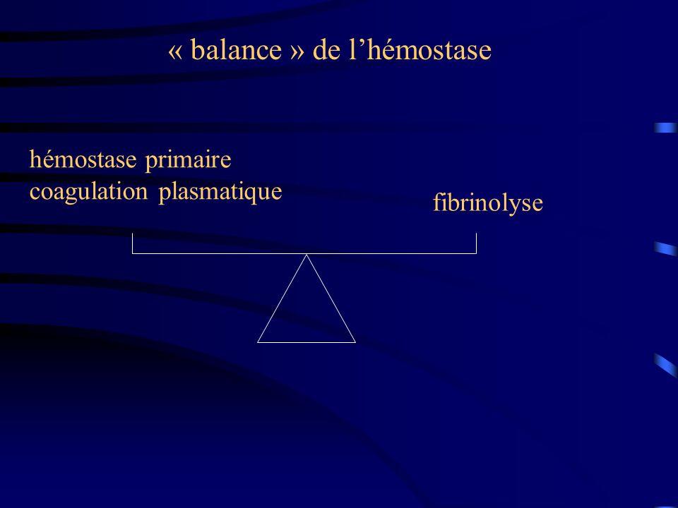 « balance » de lhémostase hémostase primaire coagulation plasmatique fibrinolyse