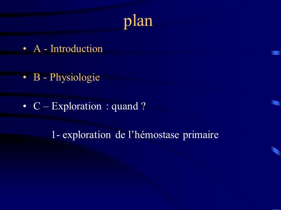 plan A - Introduction B - Physiologie C – Exploration : quand ? 1- exploration de lhémostase primaire