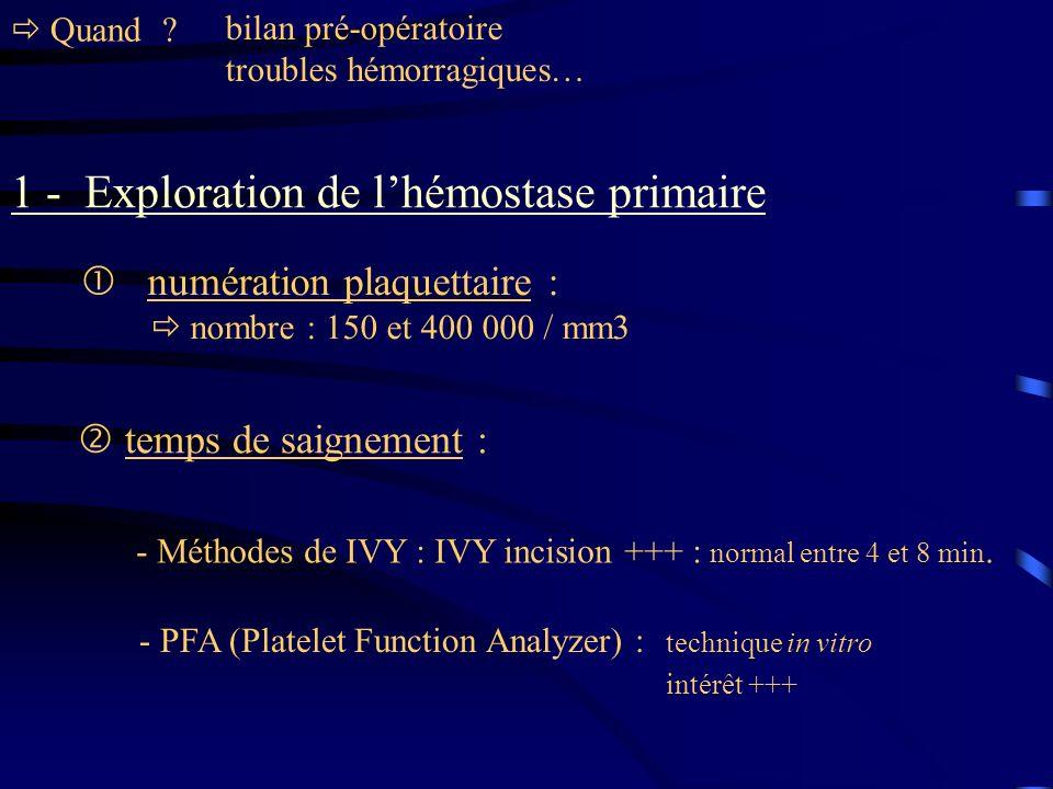 Quand ? 1 - Exploration de lhémostase primaire numération plaquettaire : nombre : 150 et 400 000 / mm3 temps de saignement : - Méthodes de IVY : IVY i