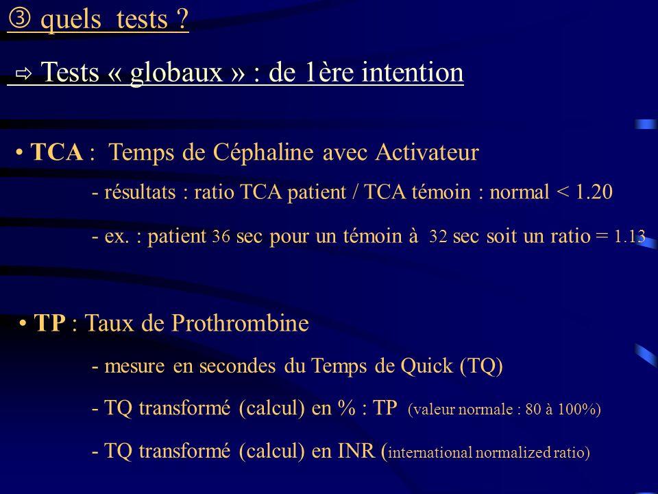 quels tests ? Tests « globaux » : de 1ère intention TCA : Temps de Céphaline avec Activateur TP : Taux de Prothrombine - résultats : ratio TCA patient