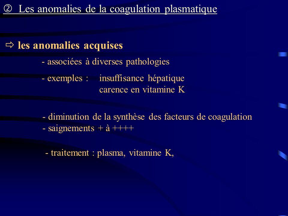 Les anomalies de la coagulation plasmatique les anomalies acquises - associées à diverses pathologies - exemples :insuffisance hépatique carence en vi