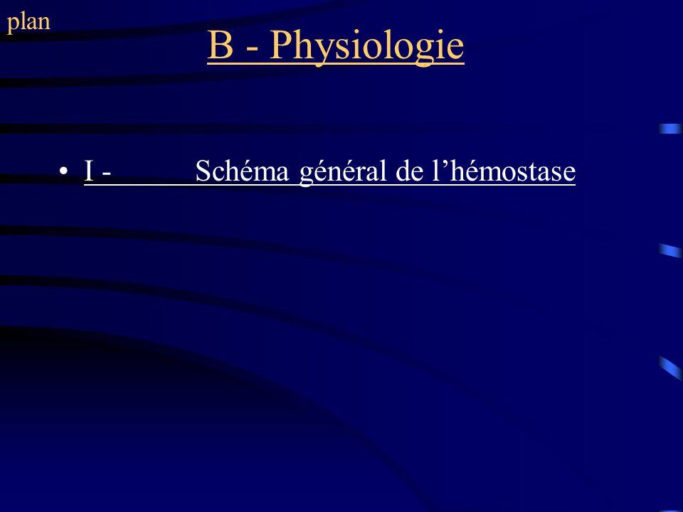 On distingue 3 étapes : coagulation plasmatique activation des facteurs de coagulation => caillot fibrinolyse : dissolution du caillot par une enzyme hémostase primaire rôle essentiel des plaquettes sanguines => agrégat