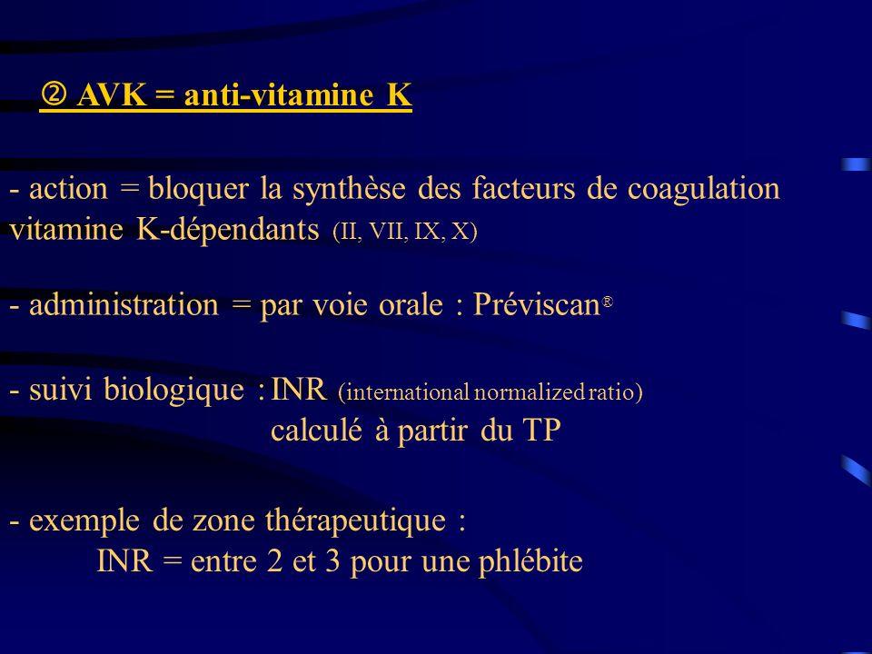 AVK = anti-vitamine K - administration = par voie orale : Préviscan ® - action = bloquer la synthèse des facteurs de coagulation vitamine K-dépendants