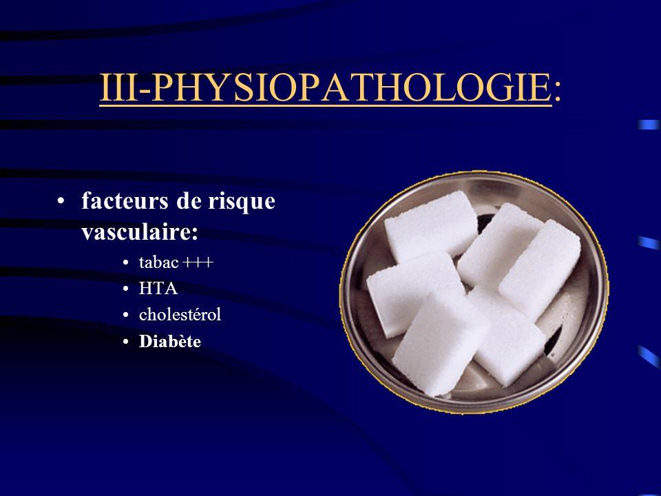 III-PHYSIOPATHOLOGIE: facteurs de risque vasculaire: tabac +++ HTA cholestérol Diabète