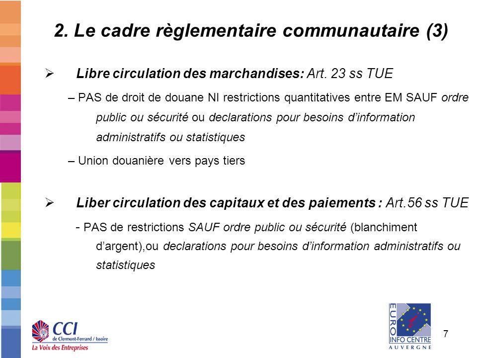 7 2. Le cadre règlementaire communautaire (3) Libre circulation des marchandises: Art. 23 ss TUE – PAS de droit de douane NI restrictions quantitative