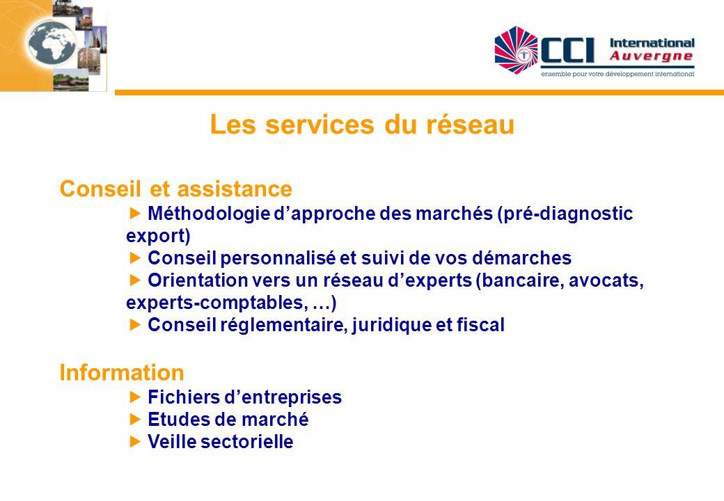 Les services du réseau Conseil et assistance Méthodologie dapproche des marchés (pré-diagnostic export) Conseil personnalisé et suivi de vos démarches