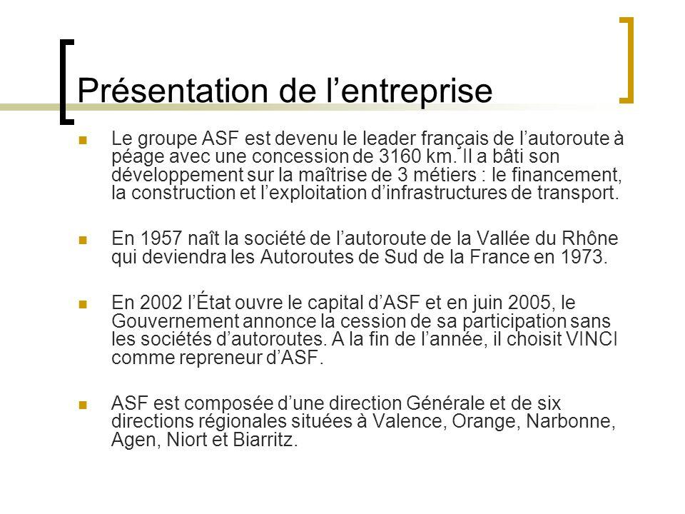 Présentation de lentreprise Le groupe ASF est devenu le leader français de lautoroute à péage avec une concession de 3160 km. Il a bâti son développem