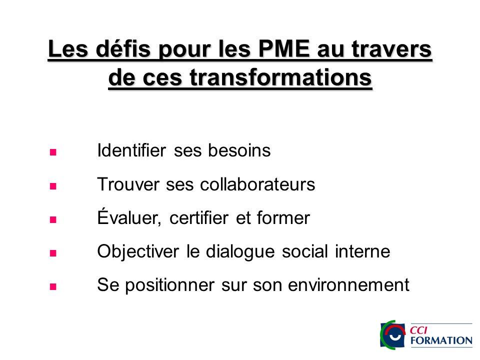Les défis pour les PME au travers de ces transformations Identifier ses besoins Trouver ses collaborateurs Évaluer, certifier et former Objectiver le dialogue social interne Se positionner sur son environnement