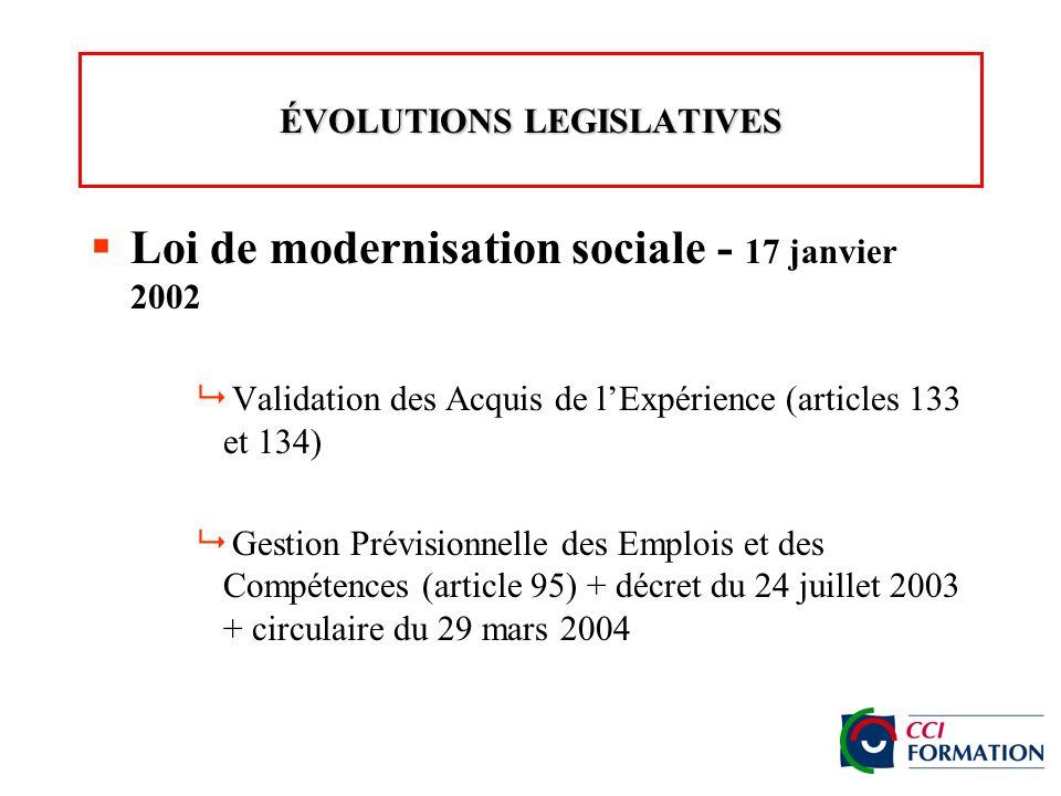 ÉVOLUTIONS LEGISLATIVES Loi de modernisation sociale - 17 janvier 2002 Validation des Acquis de lExpérience (articles 133 et 134) Gestion Prévisionnelle des Emplois et des Compétences (article 95) + décret du 24 juillet 2003 + circulaire du 29 mars 2004