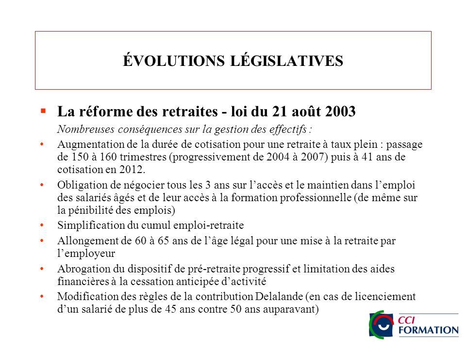 ÉVOLUTIONS LÉGISLATIVES La réforme des retraites - loi du 21 août 2003 Nombreuses conséquences sur la gestion des effectifs : Augmentation de la durée de cotisation pour une retraite à taux plein : passage de 150 à 160 trimestres (progressivement de 2004 à 2007) puis à 41 ans de cotisation en 2012.