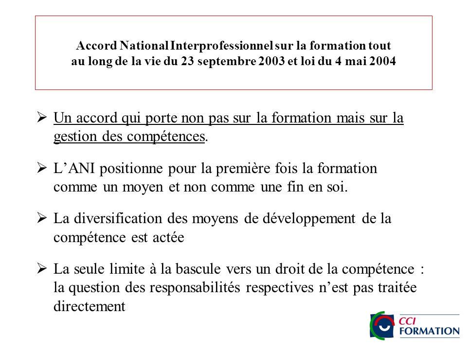 Accord National Interprofessionnel sur la formation tout au long de la vie du 23 septembre 2003 et loi du 4 mai 2004 Un accord qui porte non pas sur la formation mais sur la gestion des compétences.