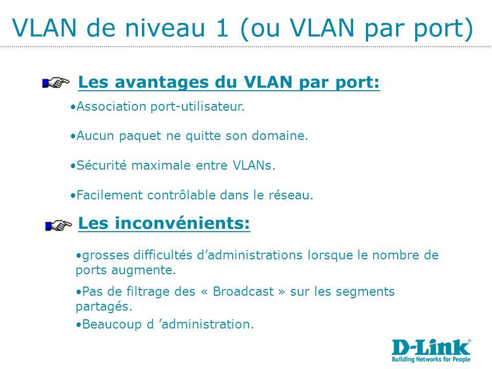Les avantages du VLAN par port: Association port-utilisateur.