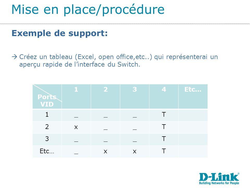 Mise en place/procédure Exemple de support: Créez un tableau (Excel, open office,etc..) qui représenterai un aperçu rapide de linterface du Switch.