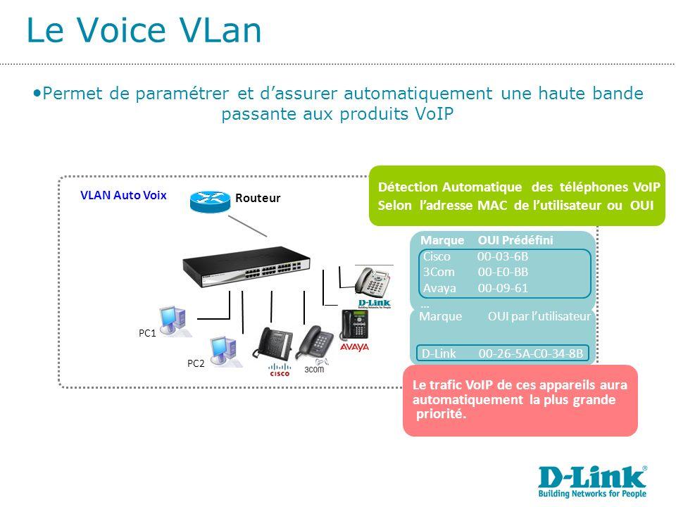VLAN Auto Voix PC1 Marque OUI Prédéfini Cisco 00-03-6B 3Com 00-E0-BB Avaya 00-09-61 … PC2 Routeur Détection Automatique des téléphones VoIP Selon ladresse MAC de lutilisateur ou OUI Marque OUI par lutilisateur D-Link 00-26-5A-C0-34-8B Le trafic VoIP de ces appareils aura automatiquement la plus grande priorité.