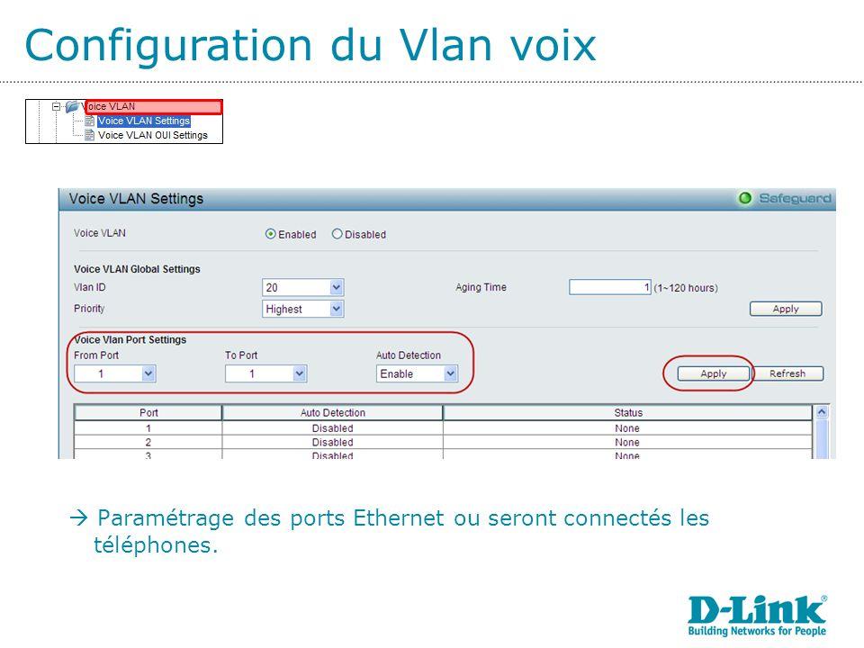 Configuration du Vlan voix Paramétrage des ports Ethernet ou seront connectés les téléphones.