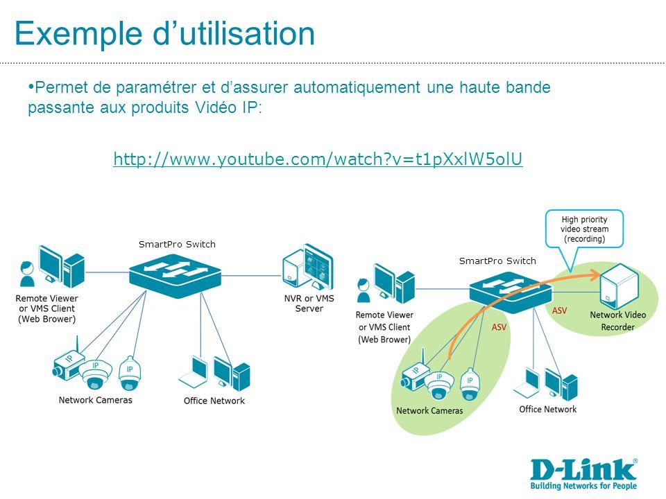 Permet de paramétrer et dassurer automatiquement une haute bande passante aux produits Vidéo IP: http://www.youtube.com/watch?v=t1pXxlW5olU Exemple dutilisation SmartPro Switch