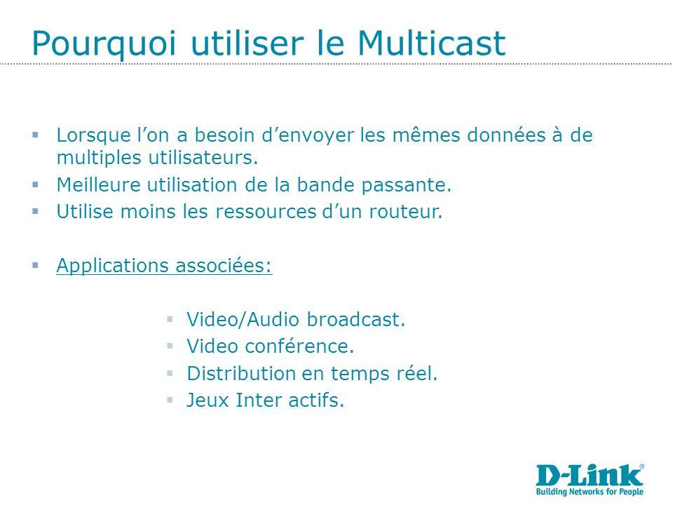 Pourquoi utiliser le Multicast Lorsque lon a besoin denvoyer les mêmes données à de multiples utilisateurs.