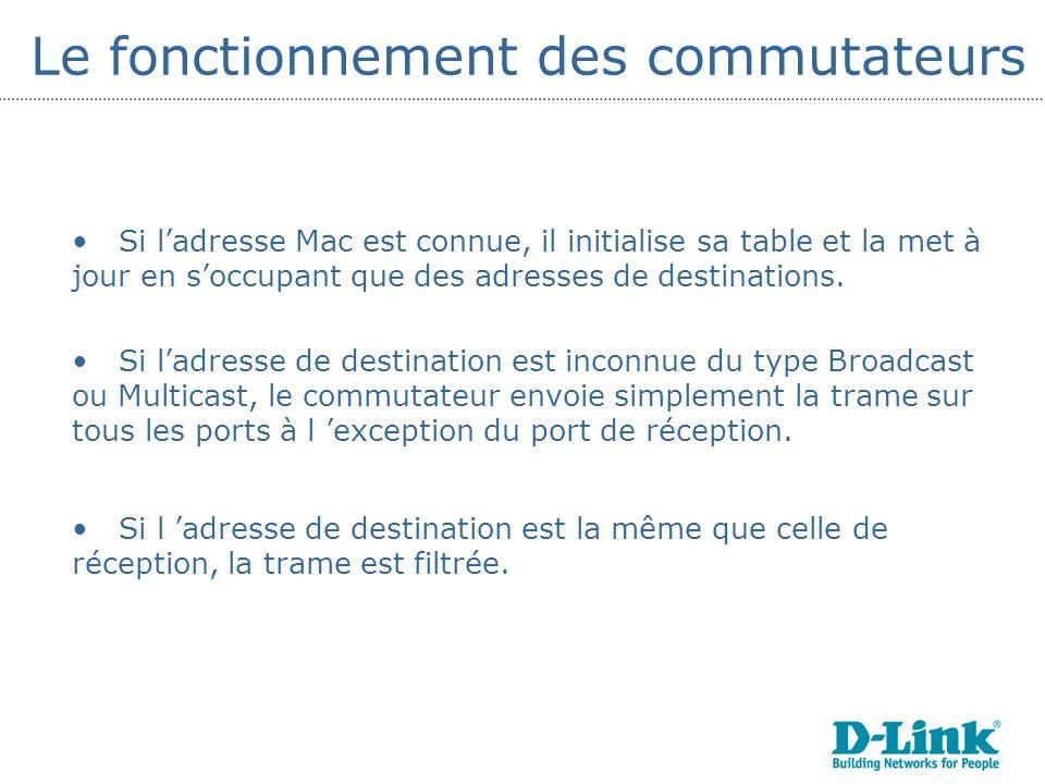 Le fonctionnement des commutateurs Si ladresse Mac est connue, il initialise sa table et la met à jour en soccupant que des adresses de destinations.