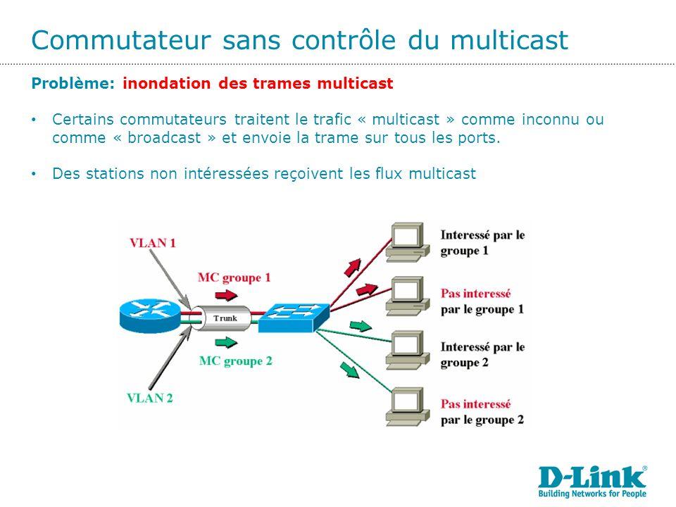 Les diverses possibilités La gestion des flux multicast peut être réaliser grâce: À lactivation et paramétrage de lIGMP La mise ne place de segmentation VLAN: Le VLAN par ports Le Voice VLAN L Auto Surveillance VLAN