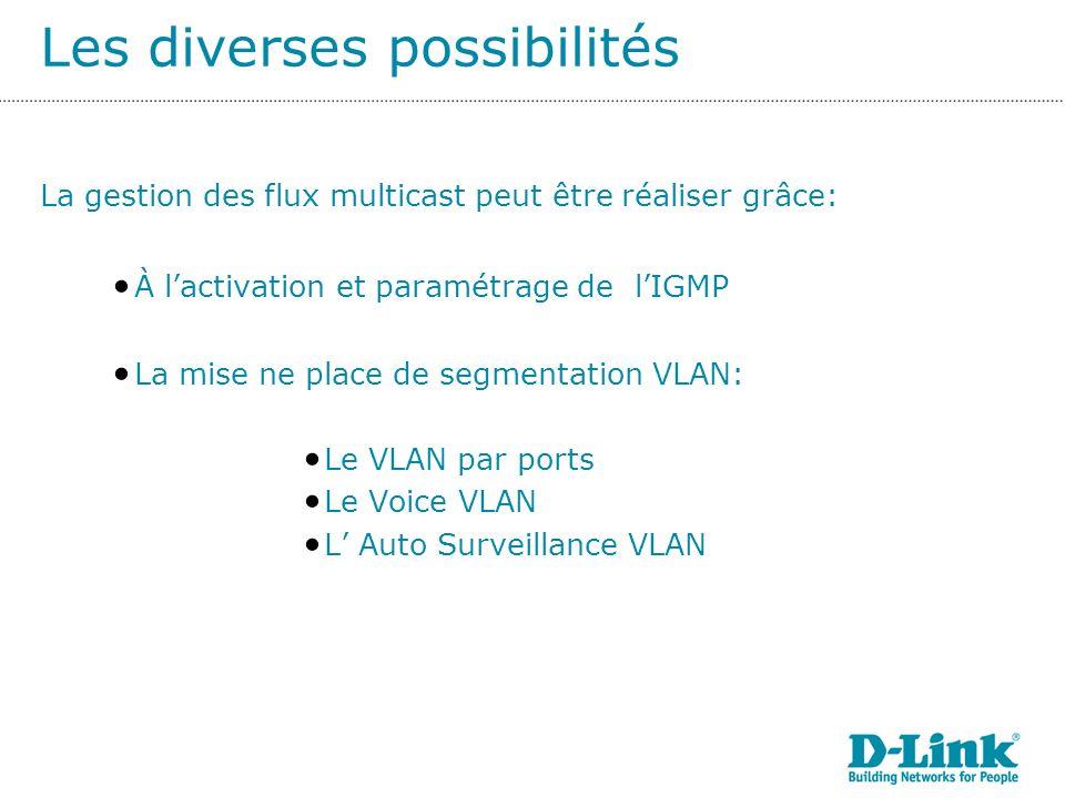 Les commutateurs et le Snooping Les requêtes d hôtes IGMP demandent au routeur de commencer la diffusion de Multicast sur le LAN, puisqu un ou plusieurs hôtes sur le LAN sont des membres dun groupe.