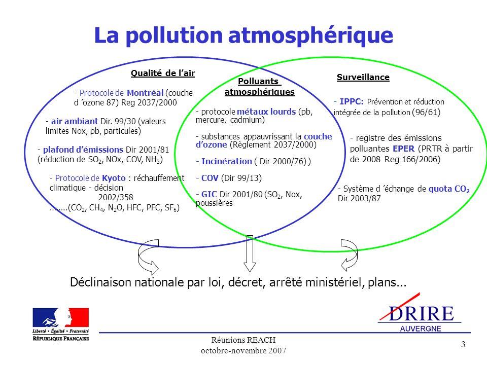Réunions REACH octobre-novembre 2007 3 La pollution atmosphérique Polluants atmosphériques - protocole métaux lourds (pb, mercure, cadmium) - substanc