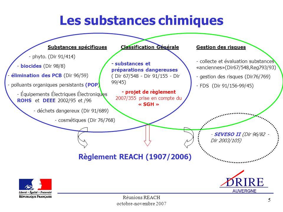 Réunions REACH octobre-novembre 2007 5 Les substances chimiques Classification Générale - substances et préparations dangereuses ( Dir 67/548 - Dir 91