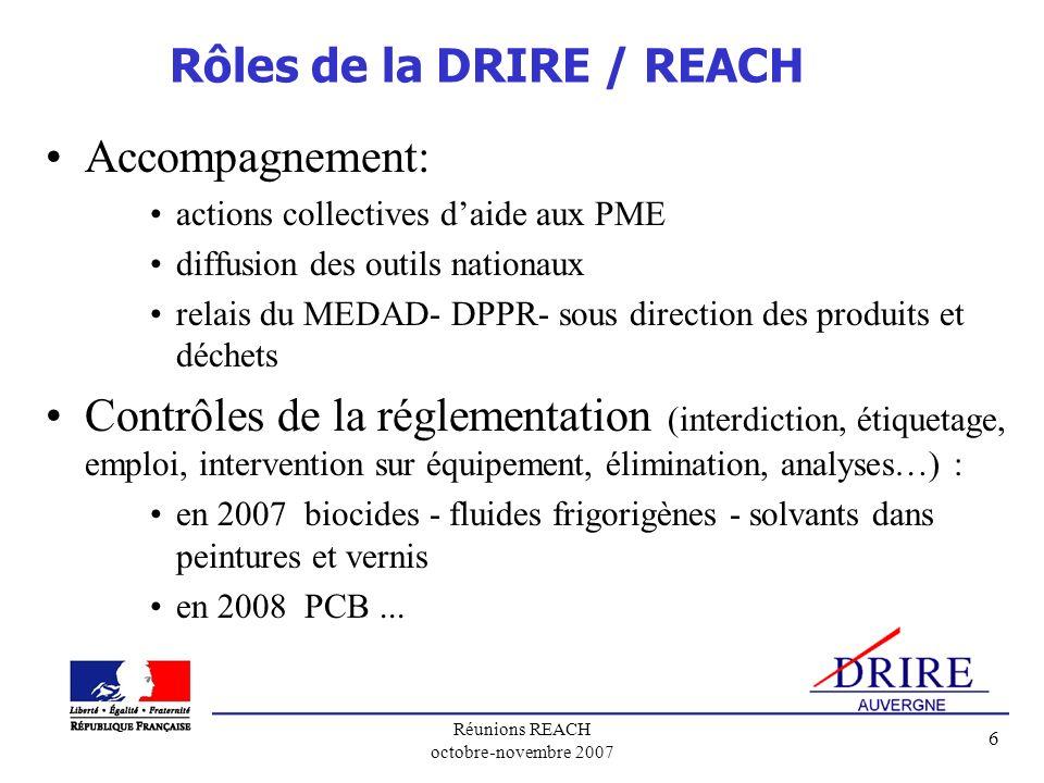 Réunions REACH octobre-novembre 2007 6 Rôles de la DRIRE / REACH Accompagnement: actions collectives daide aux PME diffusion des outils nationaux rela