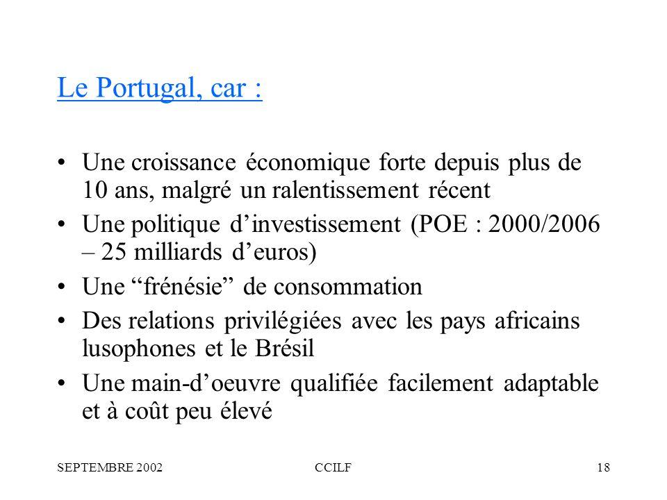 SEPTEMBRE 2002CCILF18 Le Portugal, car : Une croissance économique forte depuis plus de 10 ans, malgré un ralentissement récent Une politique dinvestissement (POE : 2000/2006 – 25 milliards deuros) Une frénésie de consommation Des relations privilégiées avec les pays africains lusophones et le Brésil Une main-doeuvre qualifiée facilement adaptable et à coût peu élevé