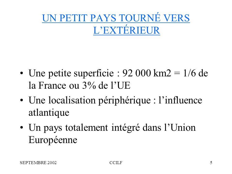 SEPTEMBRE 2002CCILF5 UN PETIT PAYS TOURNÉ VERS LEXTÉRIEUR Une petite superficie : 92 000 km2 = 1/6 de la France ou 3% de lUE Une localisation périphérique : linfluence atlantique Un pays totalement intégré dans lUnion Européenne