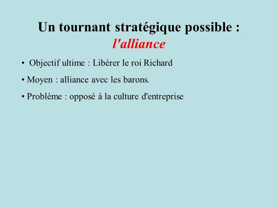 Un tournant stratégique possible : l'alliance Objectif ultime : Libérer le roi Richard Moyen : alliance avec les barons. Problème : opposé à la cultur